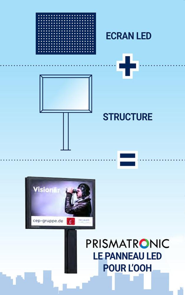 Ecran LED + Structure = Panneau