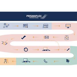 Process commercial de Prismaflex